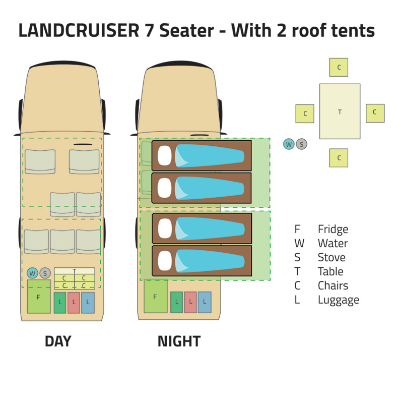 Landcruiser 7Seater 2 Rooftents
