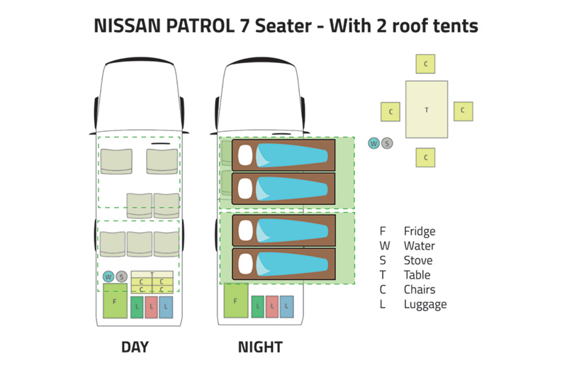 Nissan-Patrol-7-Seater with two rooftop tents